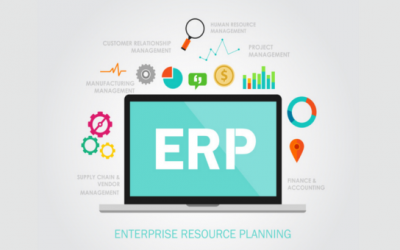 Investwell ERP System